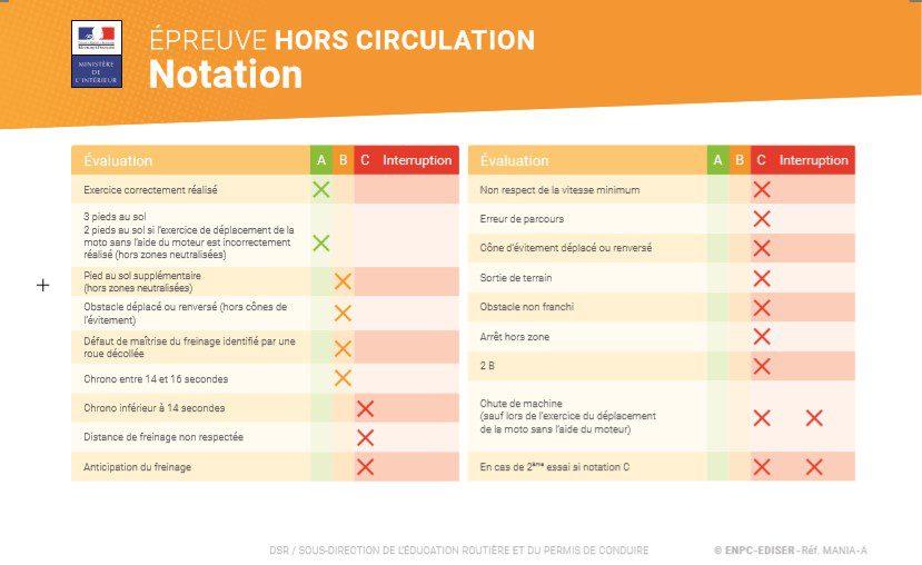 epreuve_hors_criculation