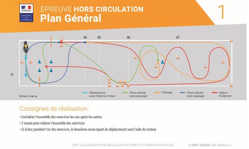 epreuve_hors_criculation1
